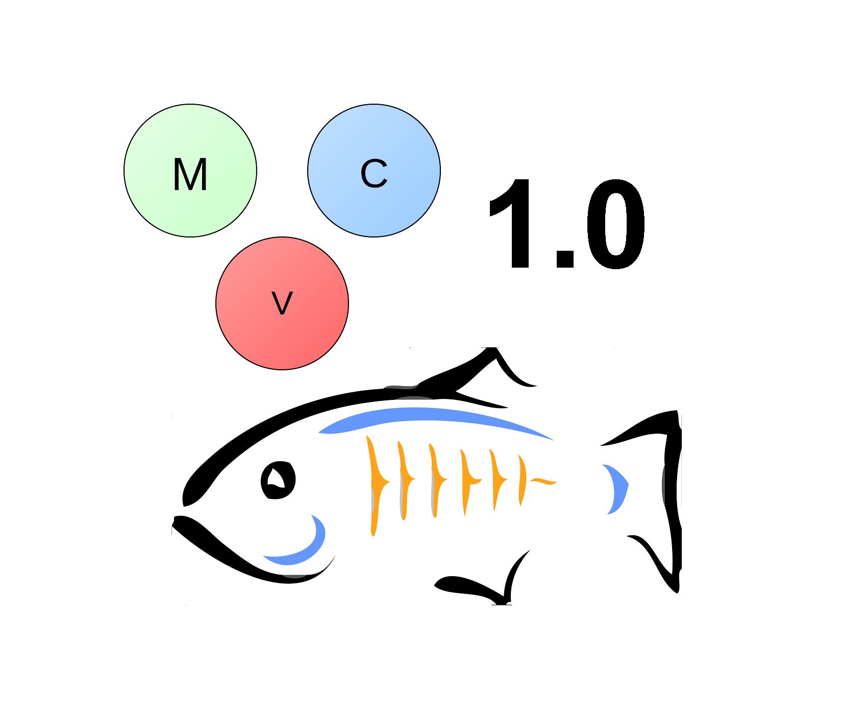 glassfish-5-mvc-1.0-module